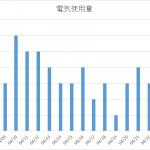 denkisiyouryo_201504