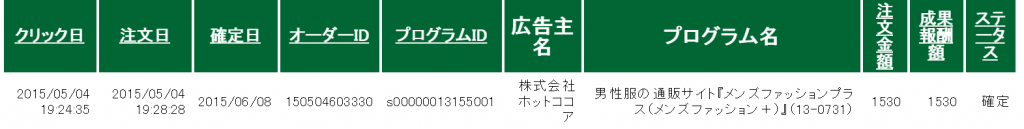 a8_20150909