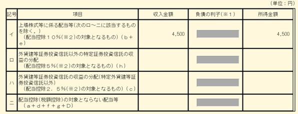 s-syotokuzei16